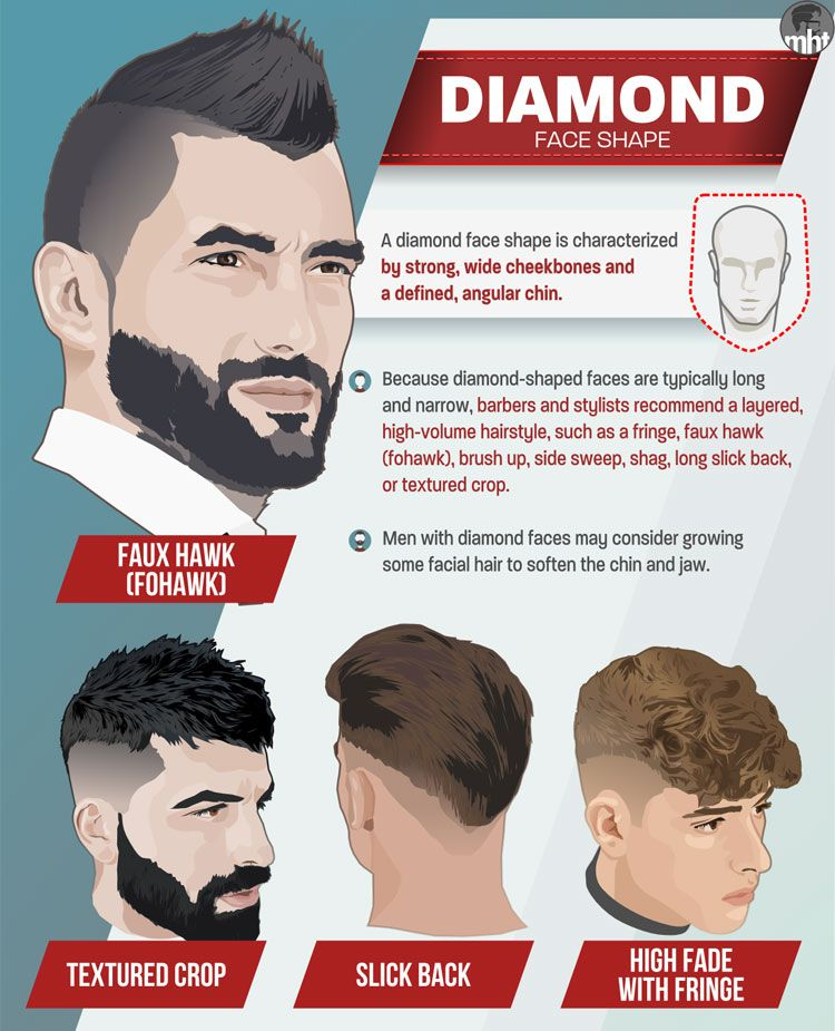 Best Men S Haircuts For Your Face Shape 2020 Illustrated Guide Diamond Face Hairstyle Haircut For Face Shape Diamond Face Shape
