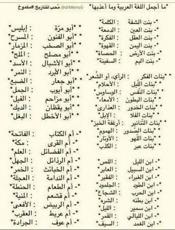 زوجات الرسول Islamic Phrases Learn Arabic Language Beautiful Arabic Words