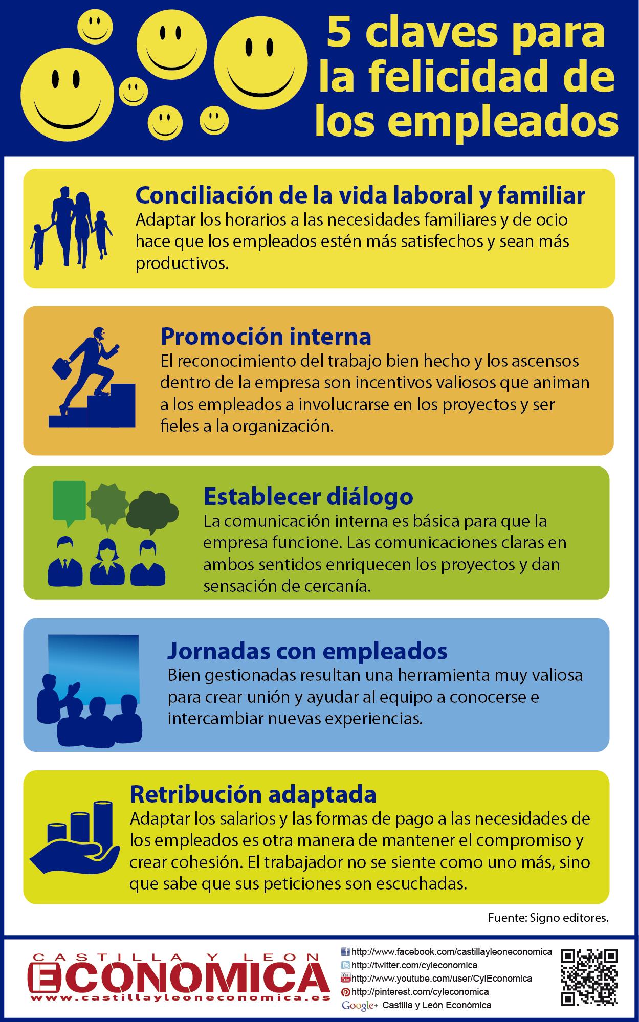 5 claves para la felicidad de los trabajadores #infografia ...