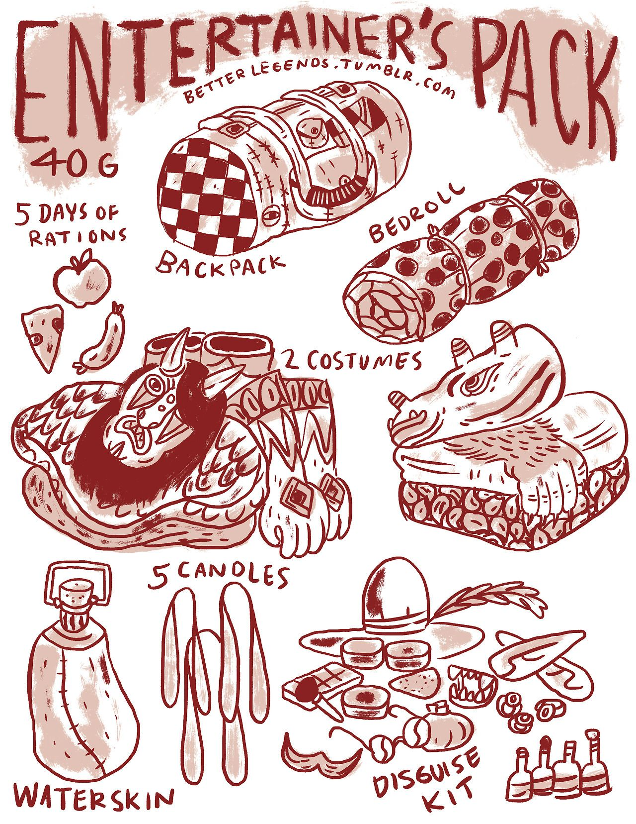 Image result for Entertainer's Pack 5e