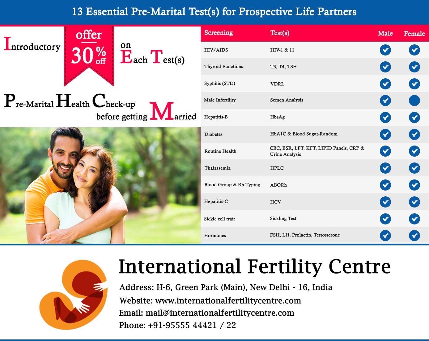 Pin on IVF Clinic INDIA