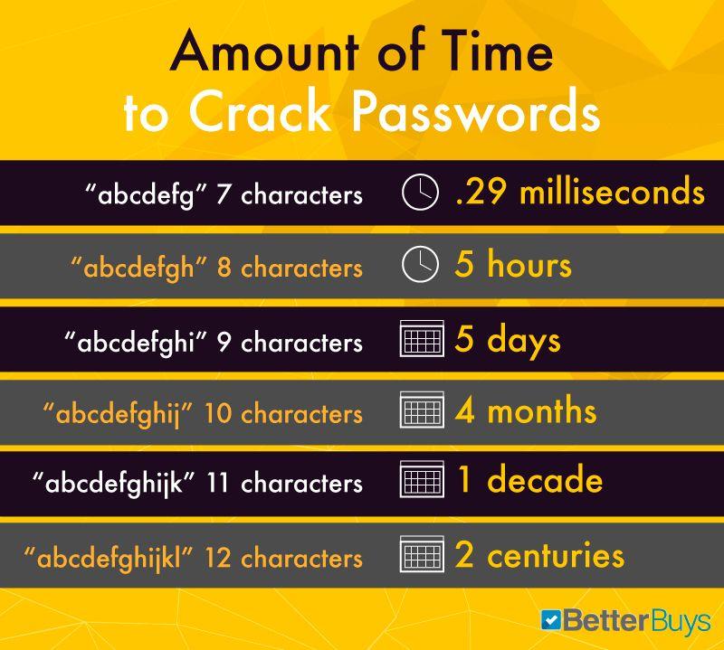 Hustler passwords cracks