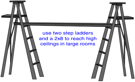Stepladders And Lumber Scaffolding For Painting A High