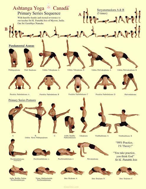 Ashtanga Primary Series Ashtanga Yoga Ashtanga Primary Series Ashtanga Yoga Primary Series