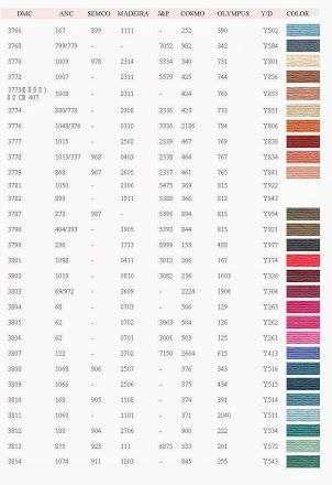 Photo dmc anchor semco madeira    cosmo also iris to color chart sewing refashions pinterest colour rh