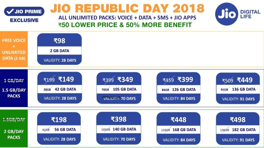Jio republic day offers 2018 – DTH updates, DTH news from Tata sky
