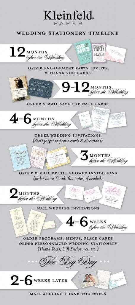 Our Wedding Stationery Timeline When To Order Your Wedding