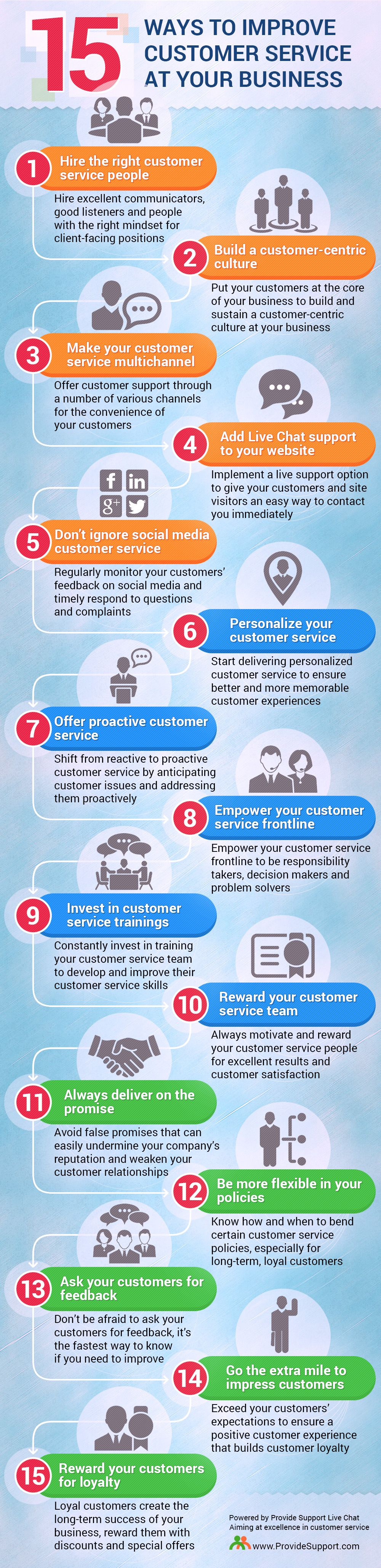 17 best images about customer service infographics 17 best images about customer service infographics marketing resolutions and future trends