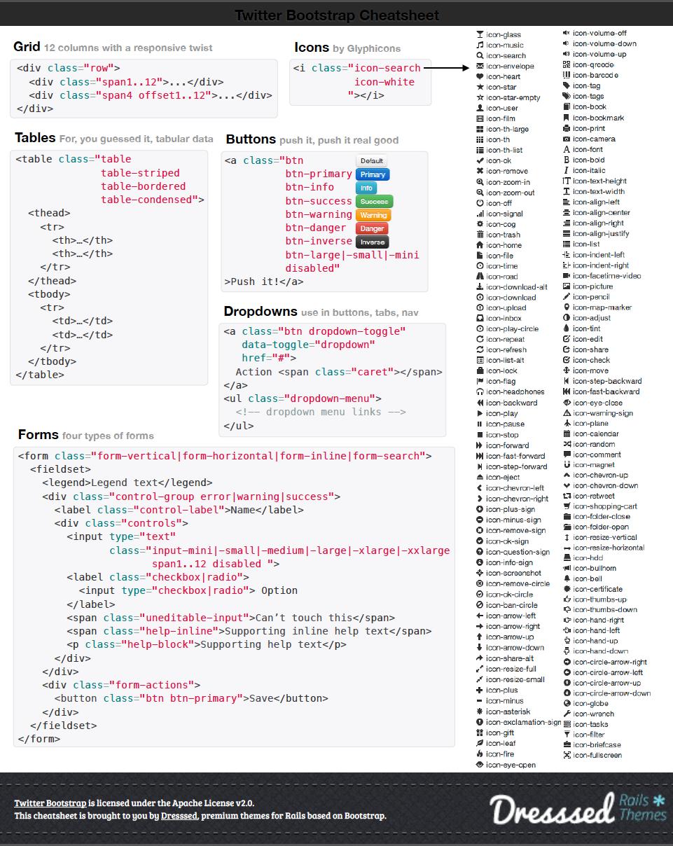 Bootstrap Cheat Sheet PDF Download Web design, Web