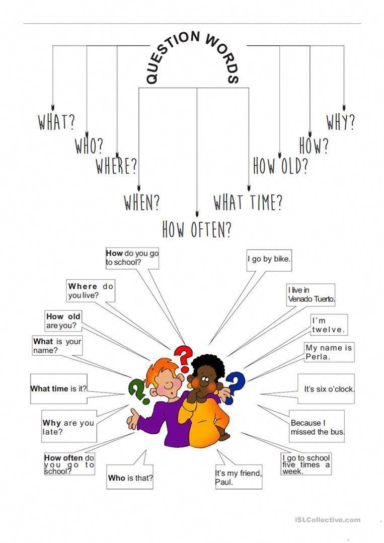 Question Words Worksheet Free Esl Printable Worksheets Made By Teachers Anglaisfacile Educacion Ingles Aprender Ingles Britanico Material Escolar En Ingles