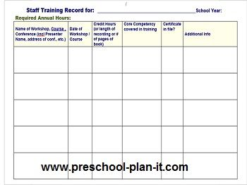 Preschool Staff Evaluations This Will Help Your Teachers And You