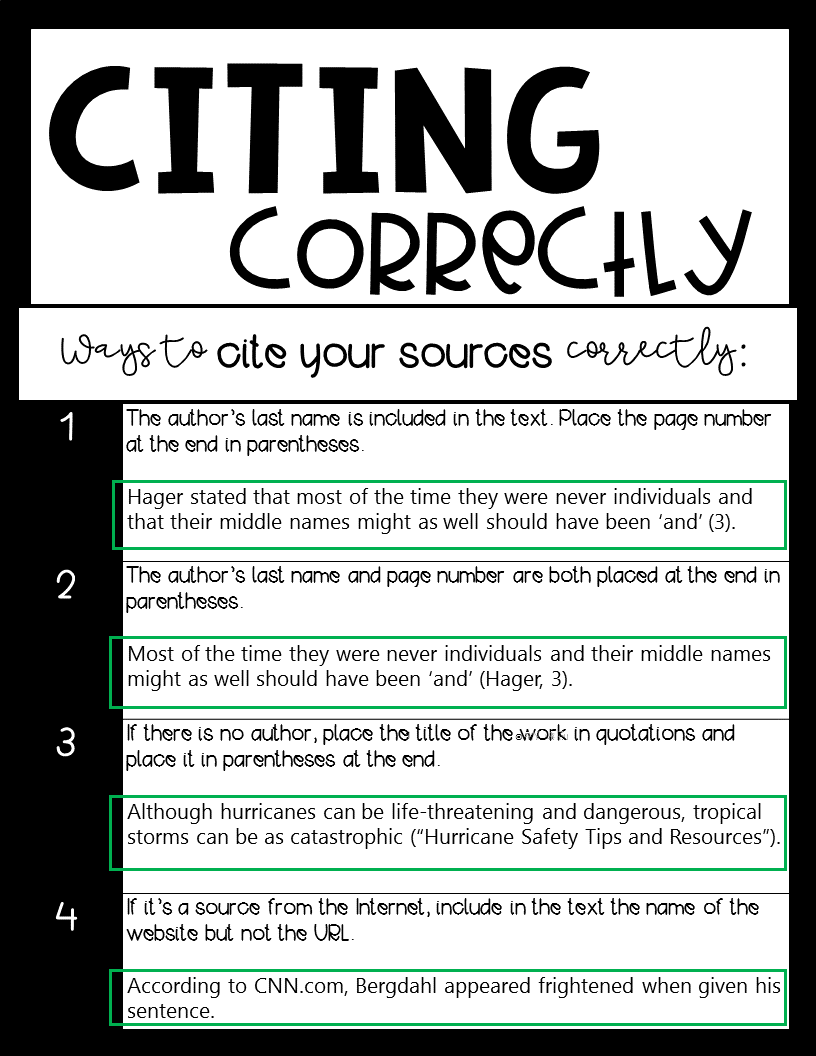 Handout With 4 Important Guidelines On Correctly Citing Sources With Corresponding Examples Included Free Mla Citation Citing Sources Teacher Resources