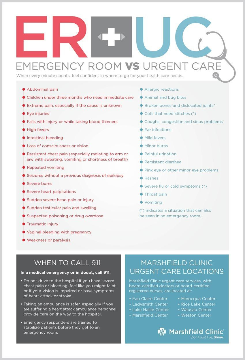 Pin by Sidney Donahue on Urgent Care Centers Urgent care