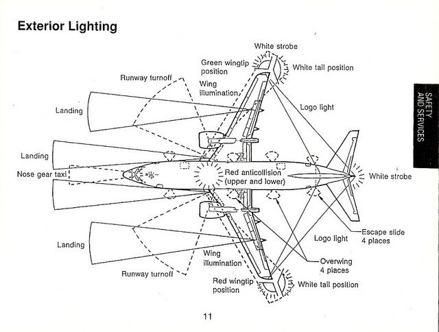 Boeing 737 300 Plan Exterior Lights Search Pinterest Commercial Aircraft Aircraft And
