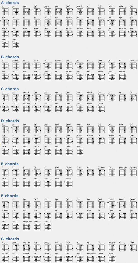 Downloadable Songbook With Complete Chords Chart Free Pdf Music Guitar Songs Chords Guitarsongs Muzik Notalari Gitar Muzik