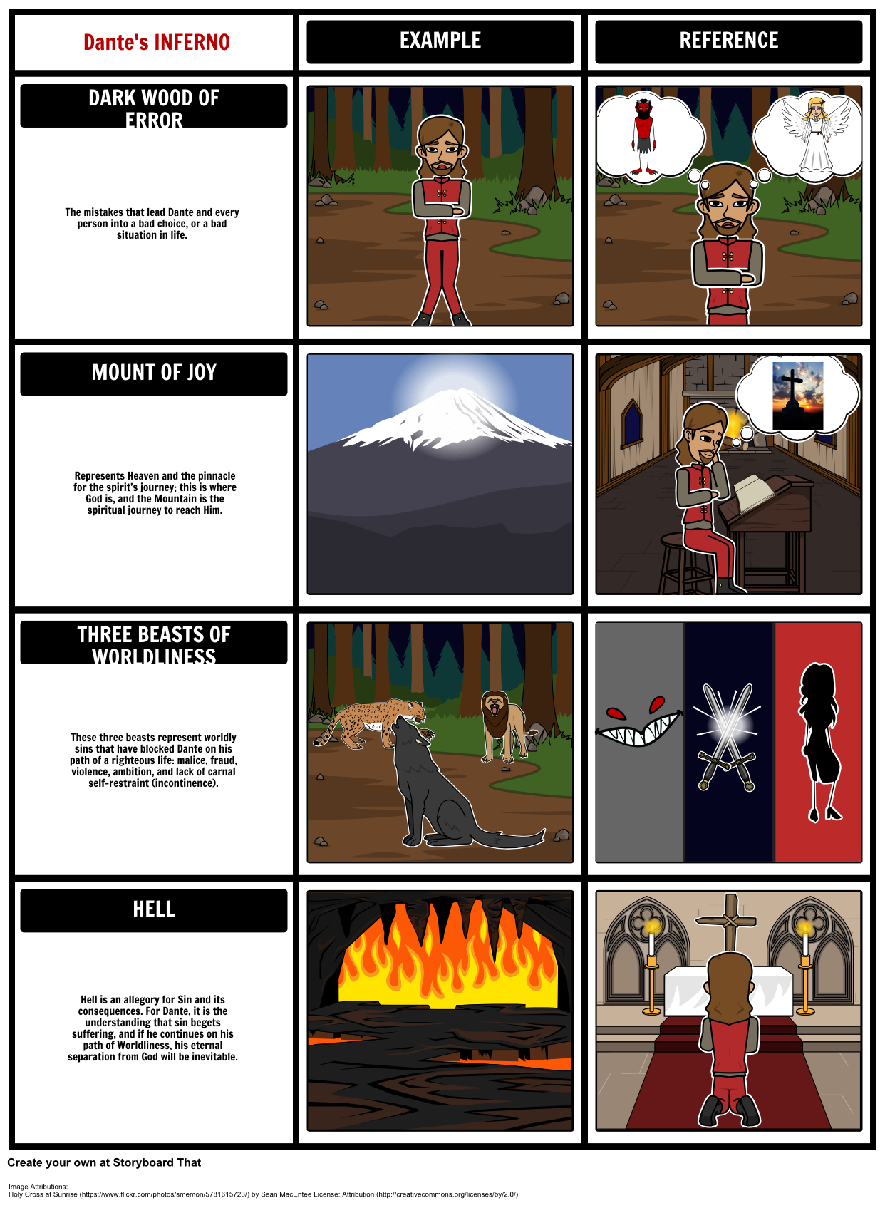 As a lesson teachers can ask students to create a storyboard that as a lesson teachers can ask students to create a storyboard that highlights important symbolic buycottarizona Image collections