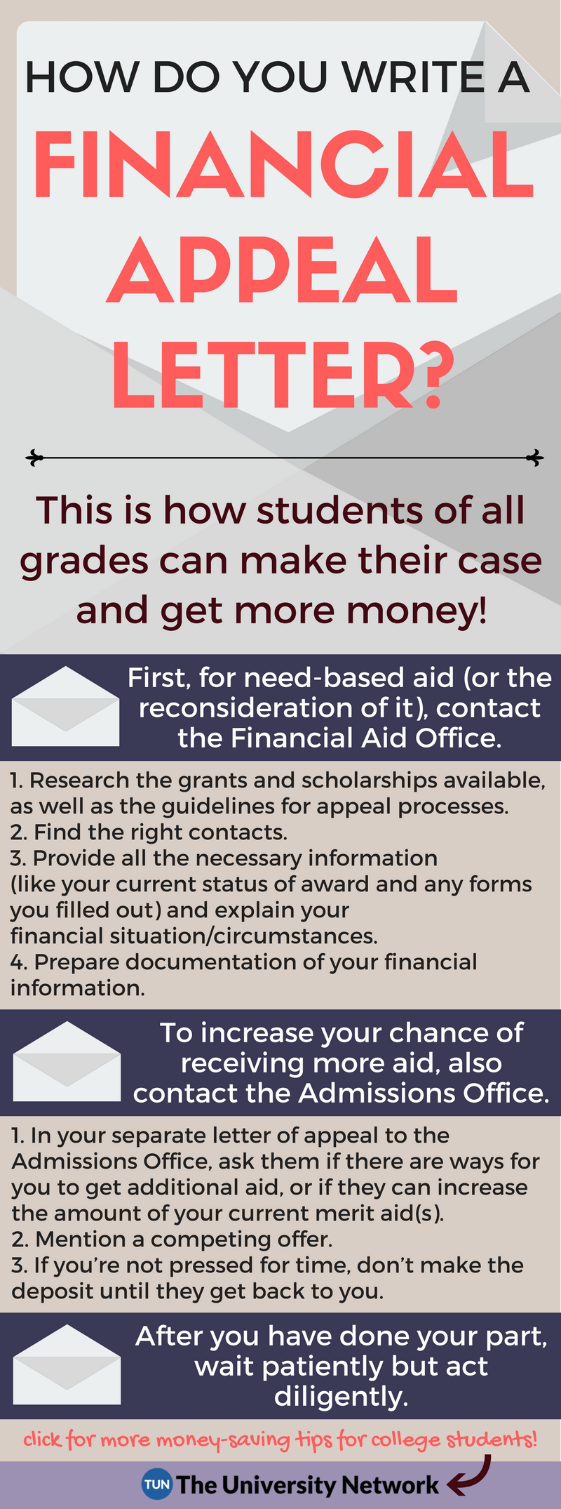 Academic Appeal Letter Delectable Financial Aid Appeal How To Make Your Case And Get More Money .