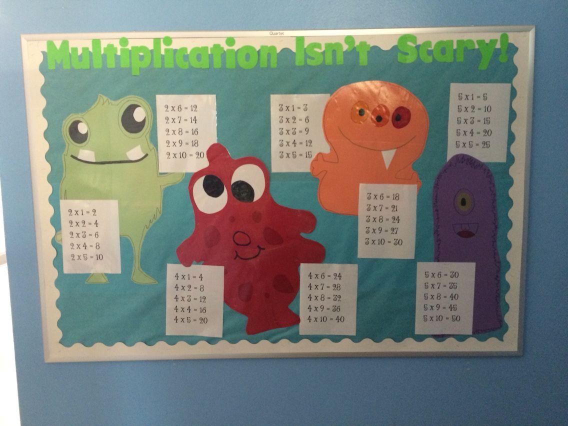 3rd Grade Multiplication Bulletin Board