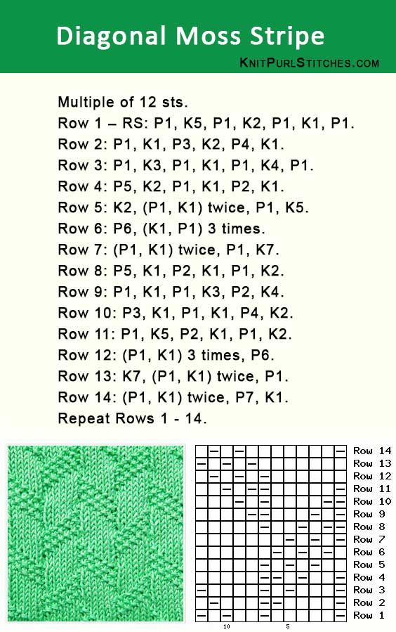 Only Knit and Purl. Diagonal Moss Stripe stitch. Pattern includes ...