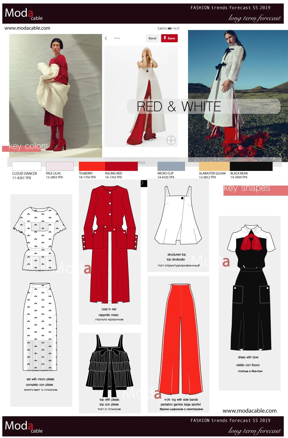 SS 2019 fashion trend Red & white
