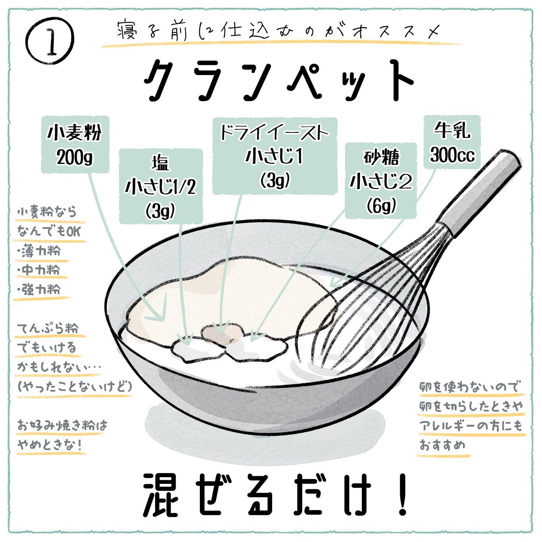 新國みなみ lineスタンプ販売中 on twitter in 2021 english dishes breakfast brunch recipes cooking and baking