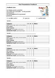 English Worksheet Oral Presentation Evaluation Form  Education