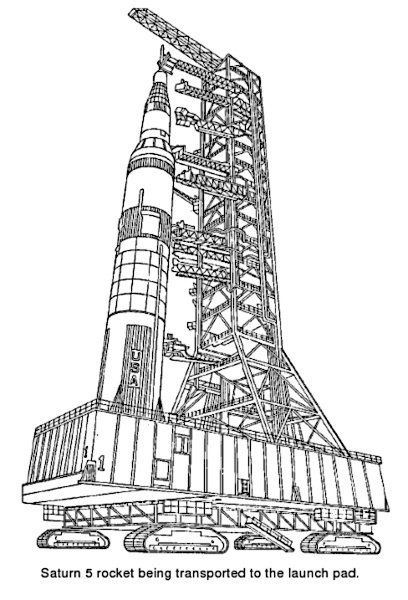 Rocket Coloring Page Space Pages
