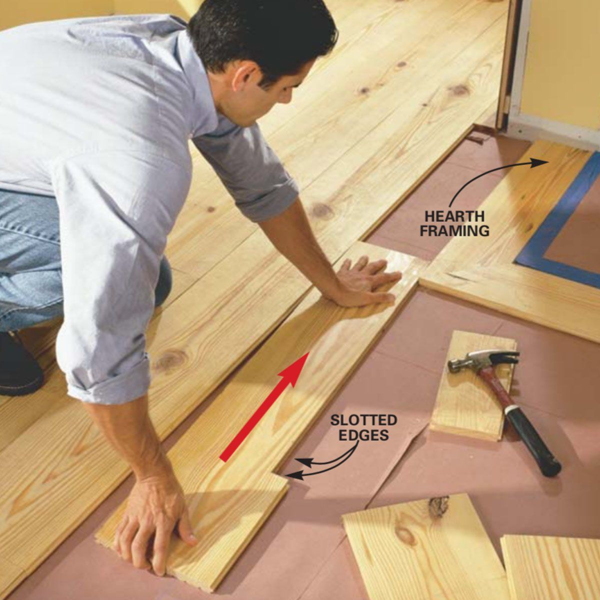 How To Install Pine Floors Pine Floors Pine Wood Flooring Diy Wood Floors