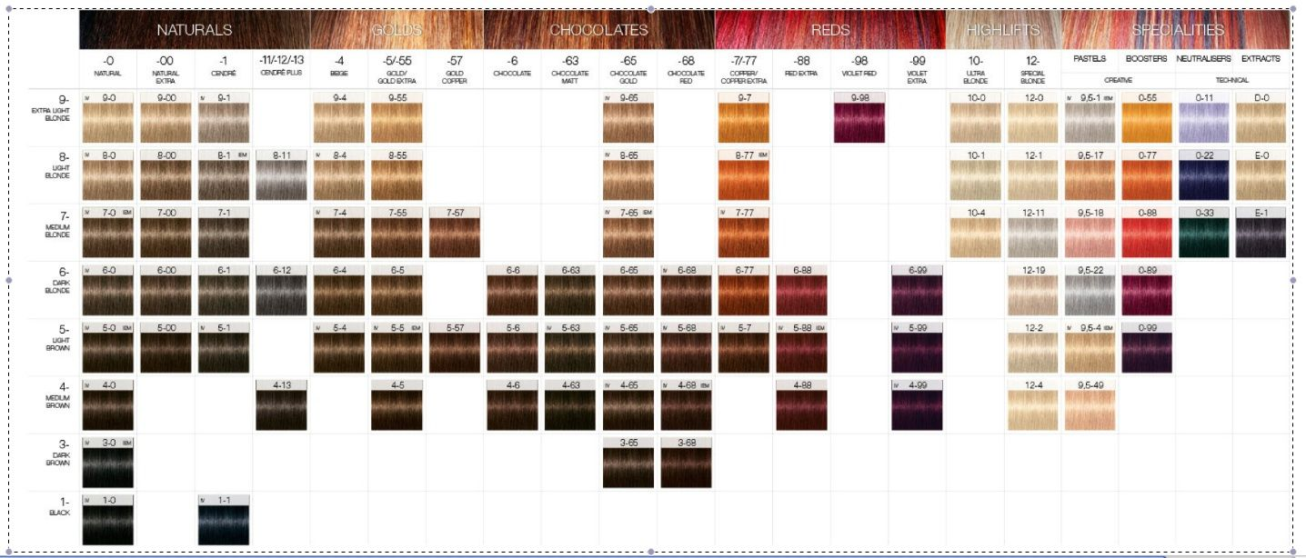 Schwarzkopf Hair Color Chart
