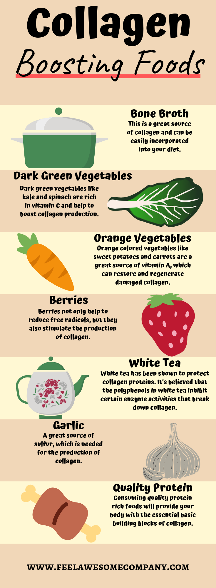 Here Are Some Of The Best Foods That Either Contain Collagen Or Help Your Body Produce And Utilize Collag Collagen Boosting Foods Boost Foods Food Infographic