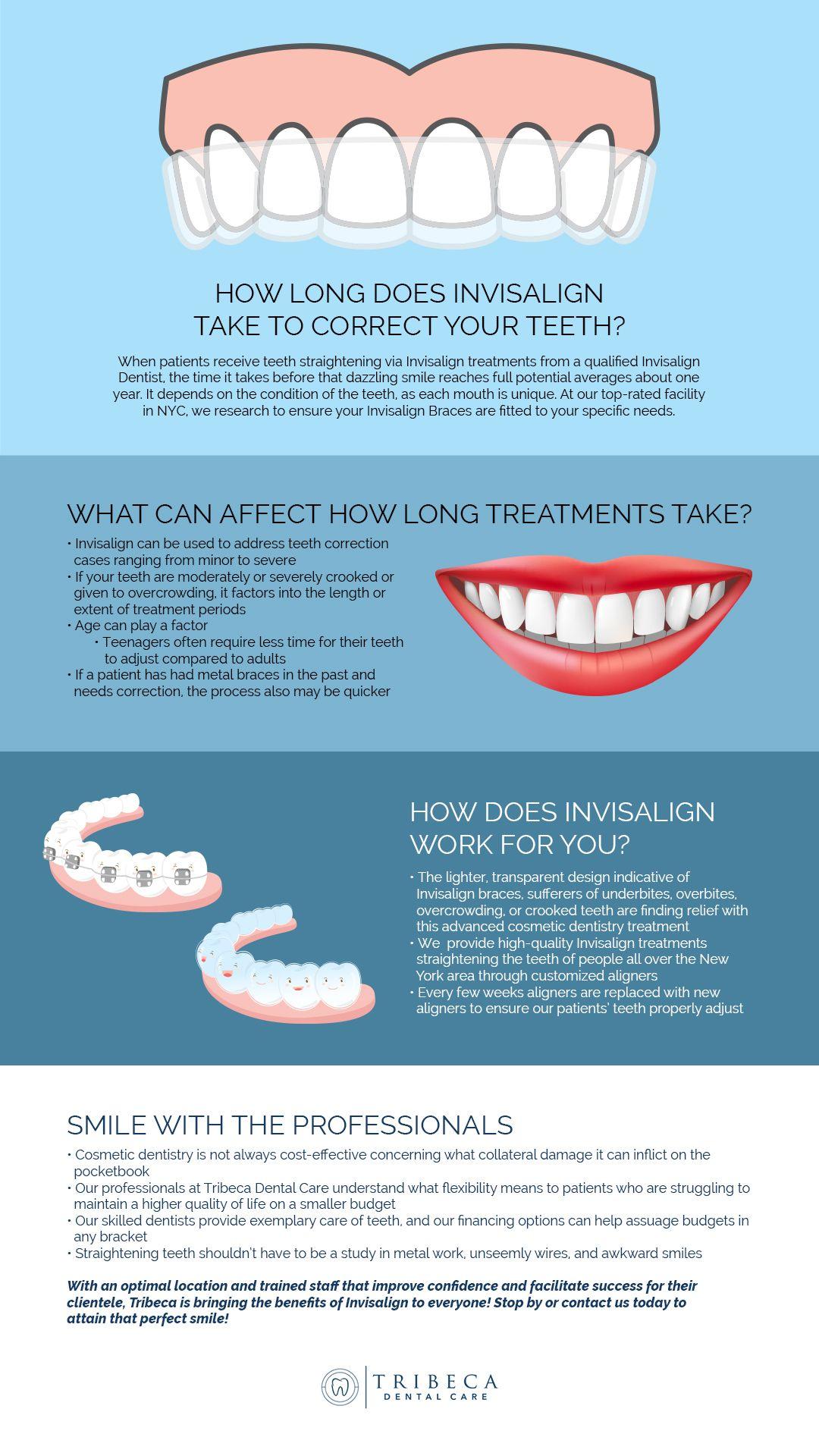 How Long Does Invisalign Treatment Take Invisalign
