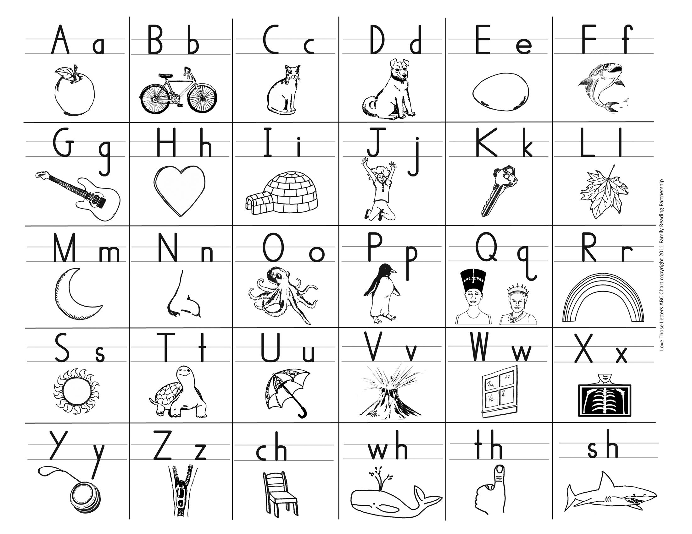 Ltl Black And White Abc Chart To Download With Images