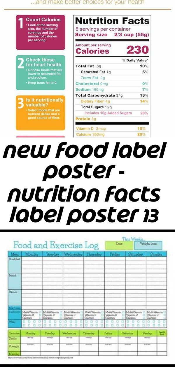 #Facts #Food #label #nutrition #poster Fitness planner journals weight loss 67  ideas #fitness list...