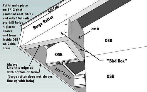 Image Result For Barge Rafter Siding Repair Gable Roof