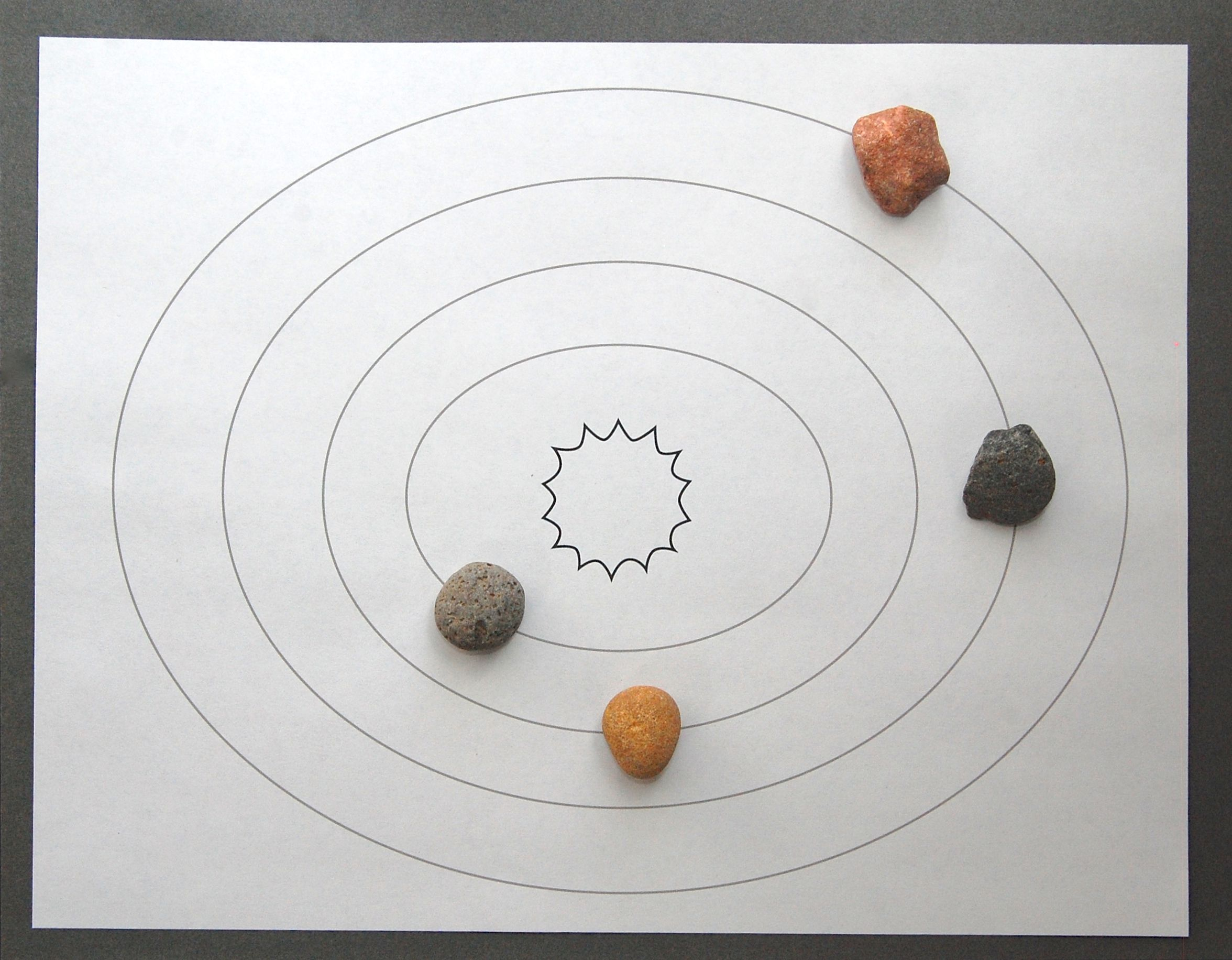 Inner Planets Lesson Plan In