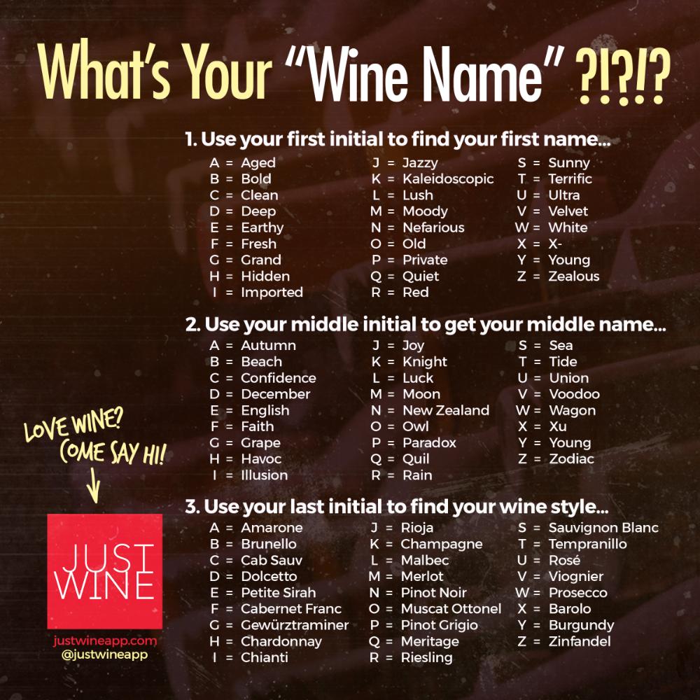 Creative Wine Tasting Event Names Google Search Wine Names Wine Tasting Events Name Generator