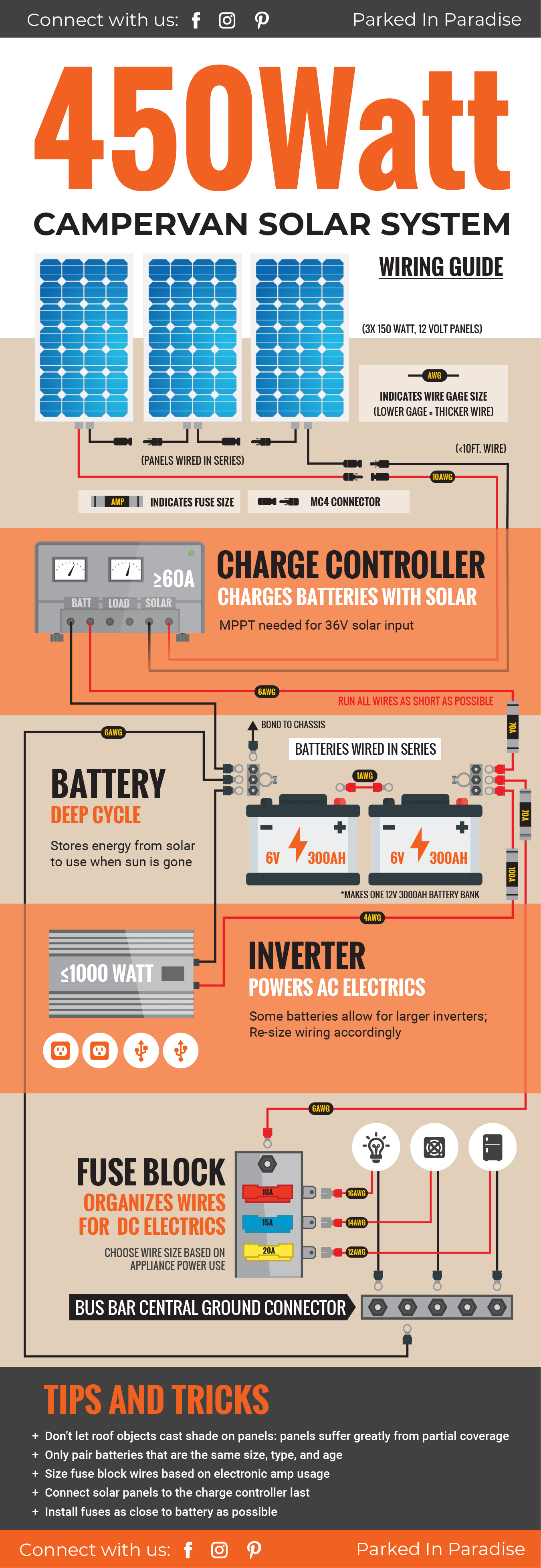 diy wiring guide for a 450 watt solar panel system perfect kit for a campervan [ 1350 x 3910 Pixel ]