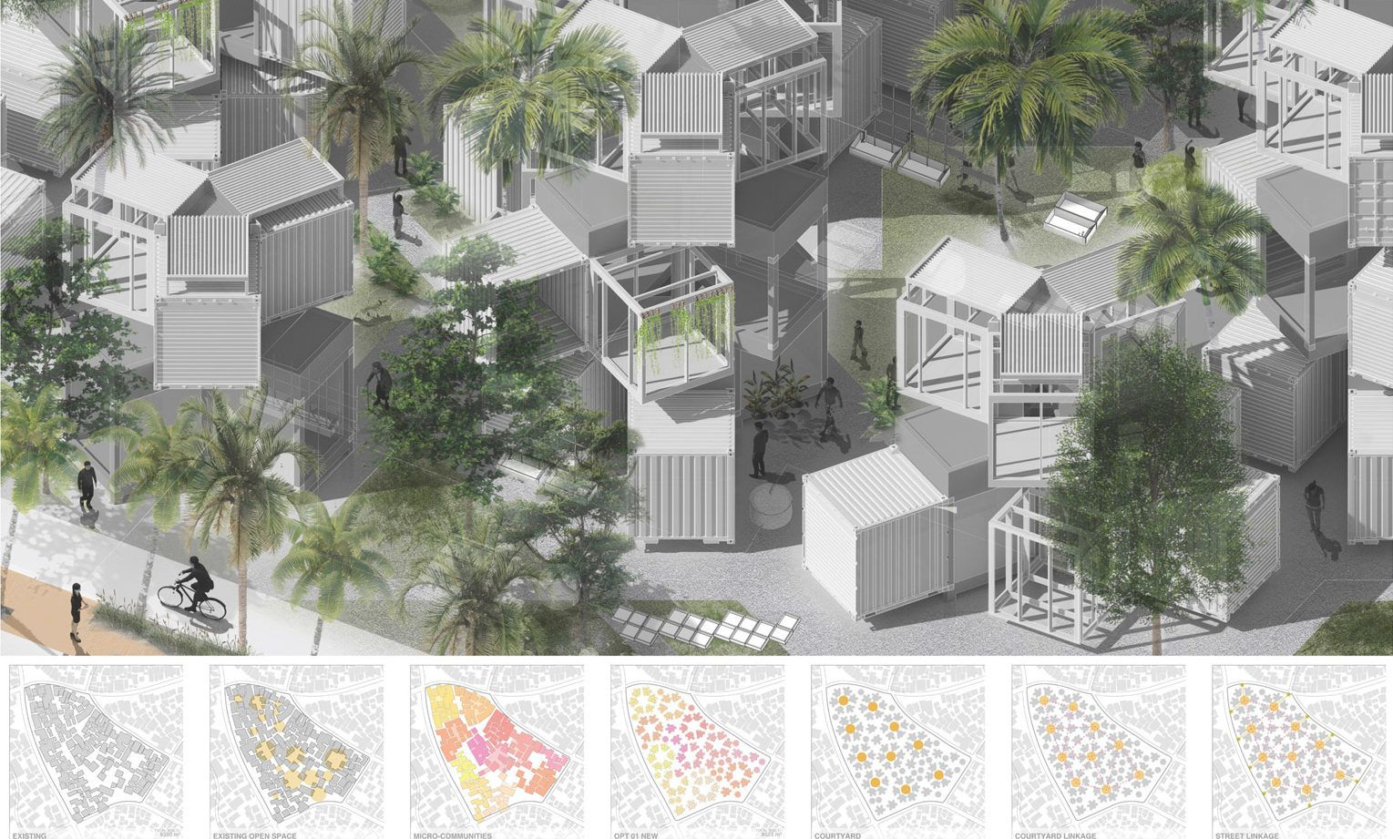 Housing Politics Climate Change Ecology Range Of Student