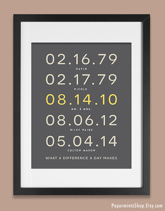 Family dates wall art important date art subway print family dates wall art important date art subway print anniversary gift for wife negle Choice Image