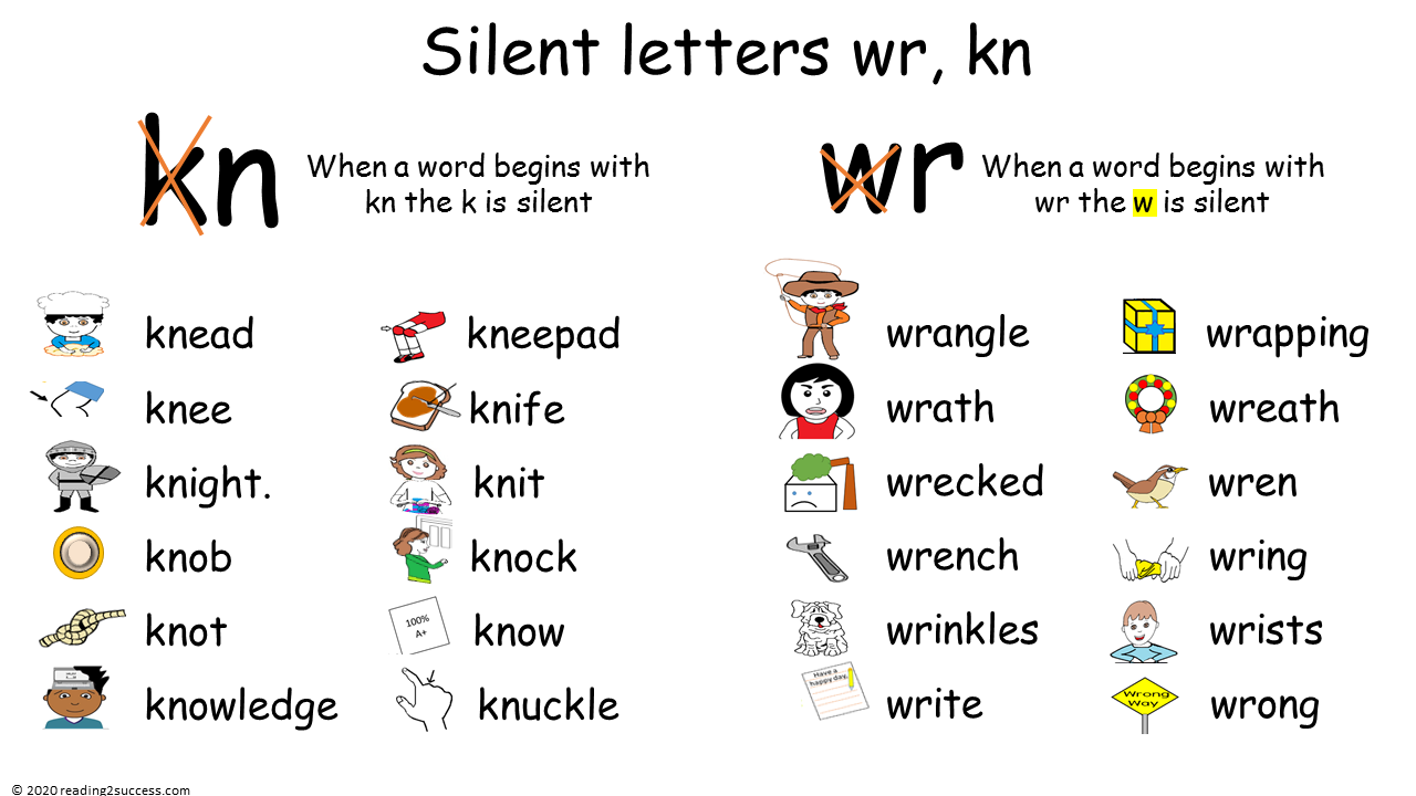 Teaching the rule breakers kn and wr in 2020 Phonics