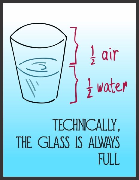 Glass Half Empty Glass Half Full Quotes To Live By Pinterest
