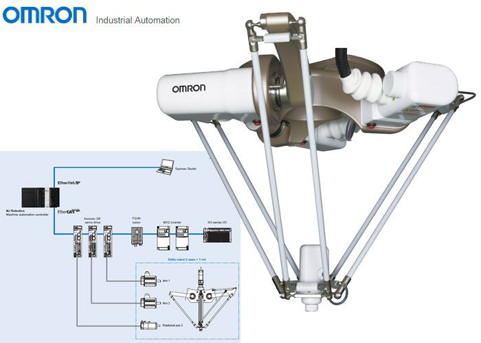 Omron Delta Mobile Robot  The Best Device Application In