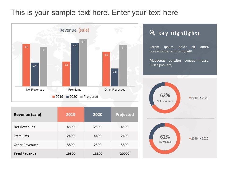 Revenue Trends Financial Analysis 1 Revenues Templates Slideuplift In 2020 Financial Analysis Powerpoint Chart Templates Data Visualization Design