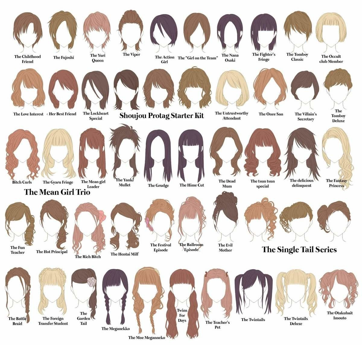 Haircut Names With Pictures For Ladies - Haircut Models  Dibujo