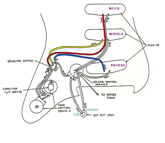 strat_ocaster guitar wiring diagram schematic | Guitar Mod