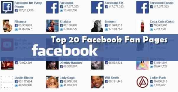 Top 20 Facebook Fan Pages, where the most fans?