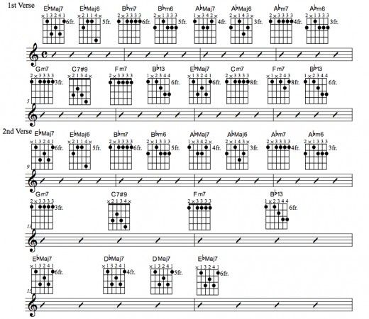 Jazz Guitar Lessons Misty Chord Melody Chart Modal Breakdown