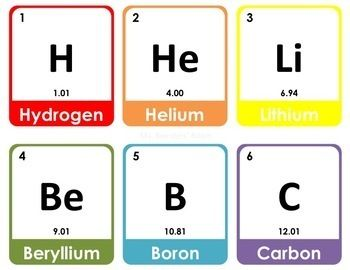 Periodic table hd wallpaper periodic table wallpaper pinterest periodic table hd wallpaper periodic table wallpaper pinterest periodic table urtaz Choice Image