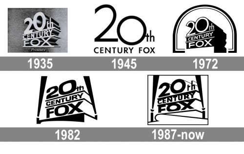 20th Century Fox Logo And Symbol Meaning History Png 20th Century Fox Fox Logo 20th Century
