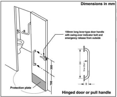 Image Result For Door Dimension For Disabled Toilet